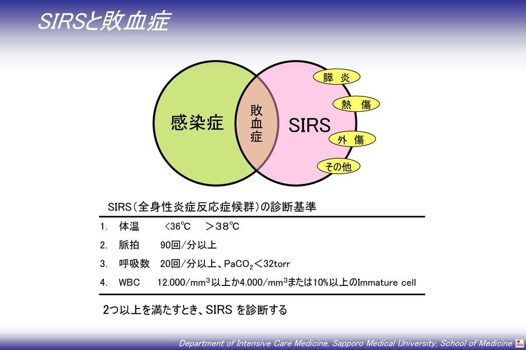 SIRSと敗血症 SIRS 感染症 敗血症 2つ以上を満たすとき、SIRS を診断する SIRS(全身性炎症反応症候群)の診断基準 膵 炎