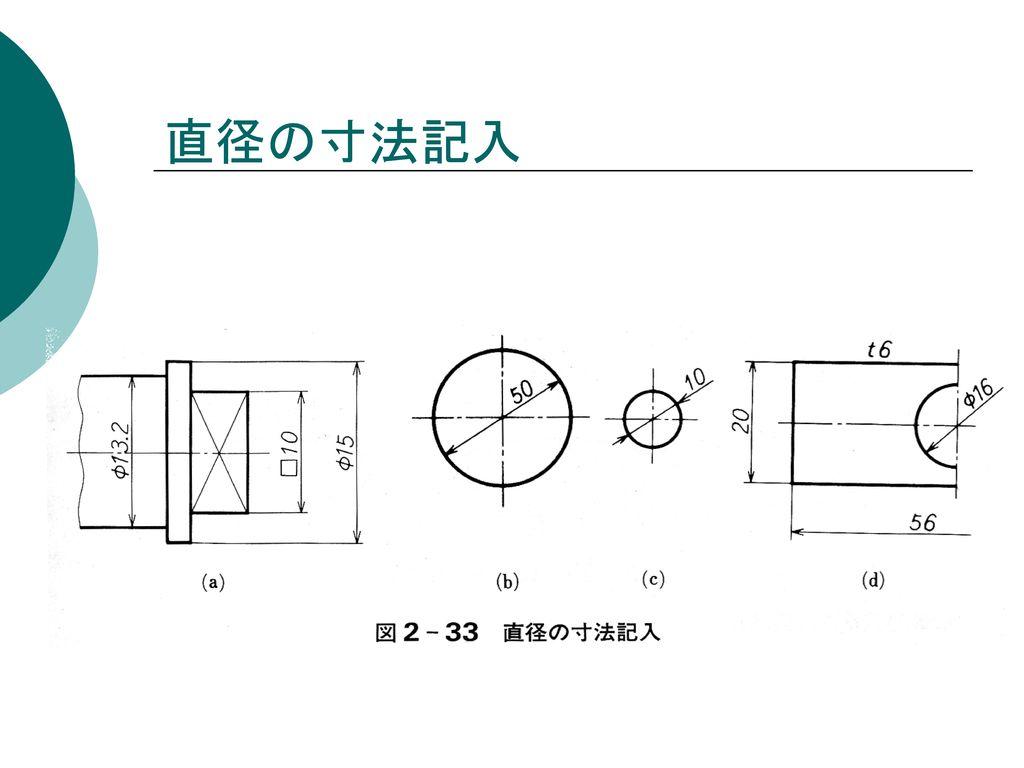 直径の寸法記入