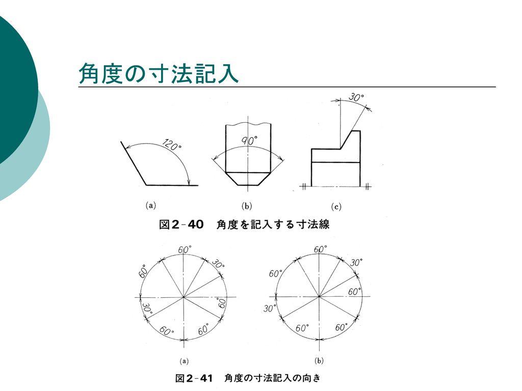 角度の寸法記入