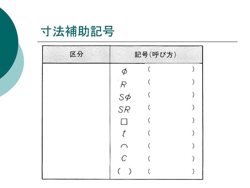 寸法補助記号 ( )