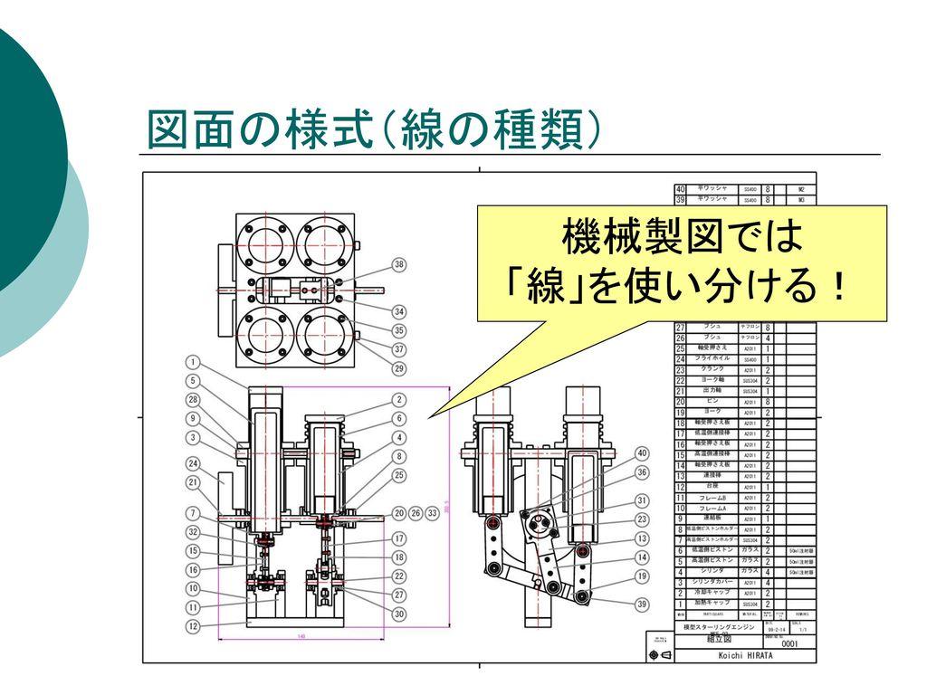 図面の様式(線の種類) 機械製図では 「線」を使い分ける!