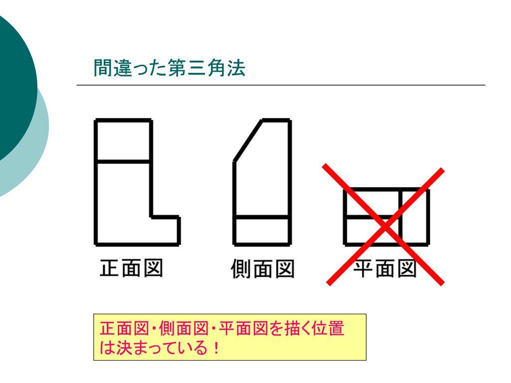 間違った第三角法 正面図・側面図・平面図を描く位置は決まっている!