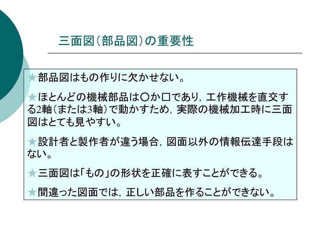三面図(部品図)の重要性 ★部品図はもの作りに欠かせない。