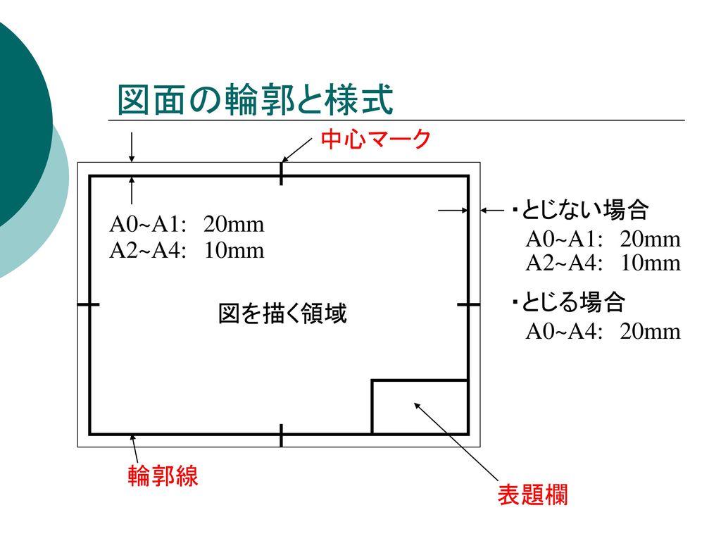 図面の輪郭と様式 中心マーク ・とじない場合 A0~A1: 20mm A0~A1: 20mm A2~A4: 10mm A2~A4: 10mm