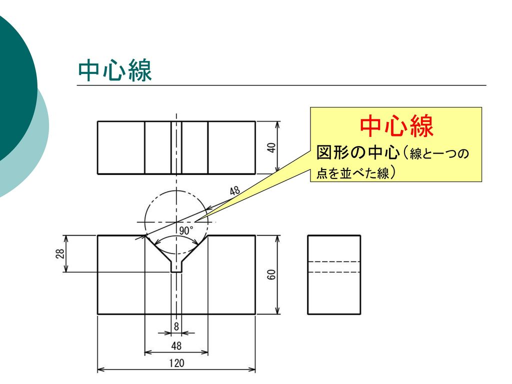 中心線 中心線 図形の中心(線と一つの点を並べた線)