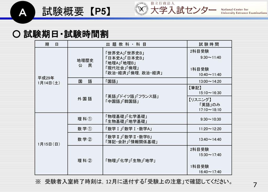 ※ 受験者入室終了時刻は,12月に送付する「受験上の注意」で確認してください。
