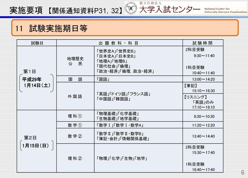 実施要項 【関係通知資料P31,32】 11 試験実施期日等 9:30~11:40 1月14日(土) 第2日 9:30~10:30 試験日