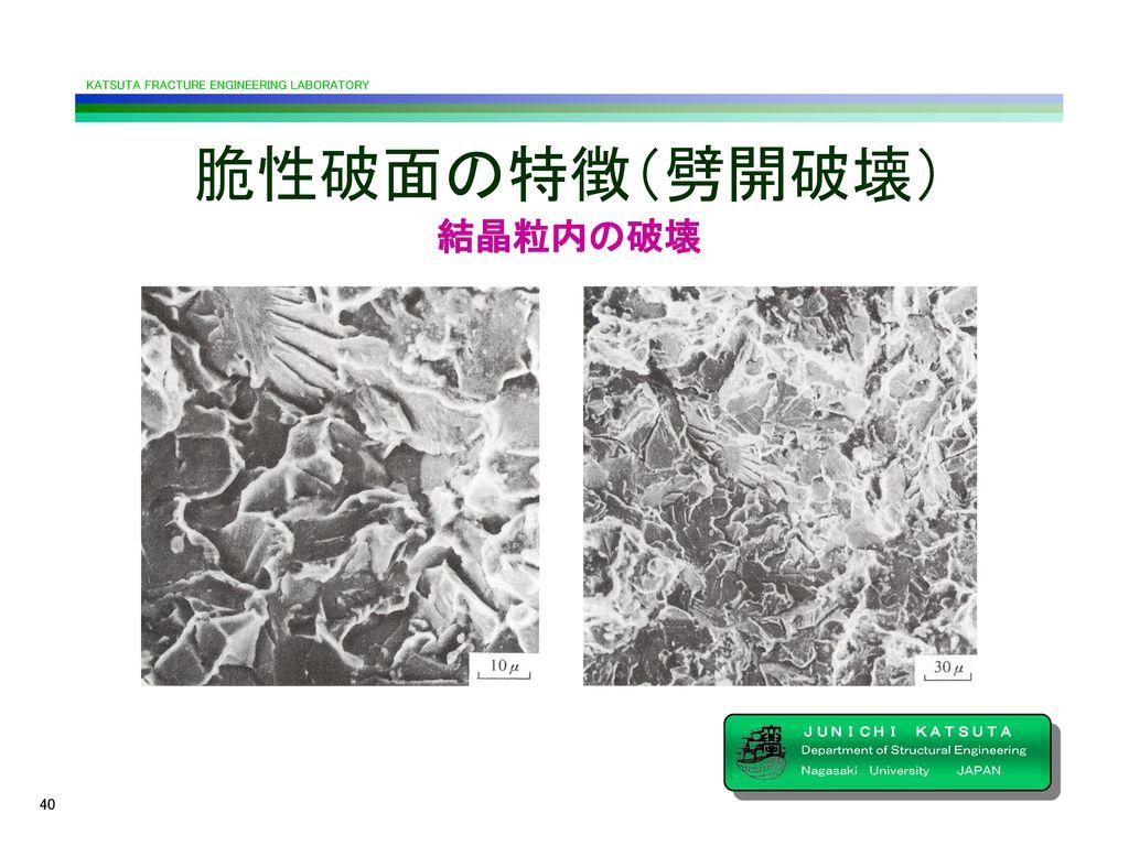 脆性破面の特徴(劈開破壊) 結晶粒内の破壊 40 JUNICHI KATSUTA