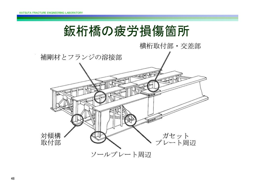 KATSUTA FRACTURE ENGINEERING LABORATORY