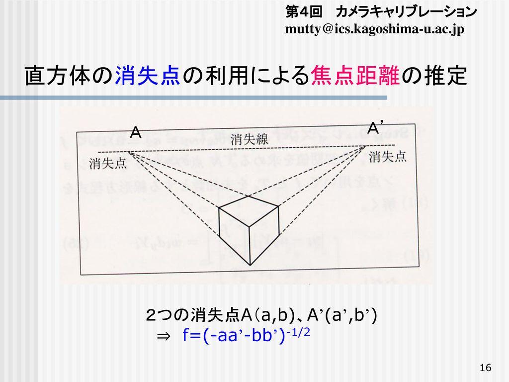 直方体の消失点の利用による焦点距離の推定