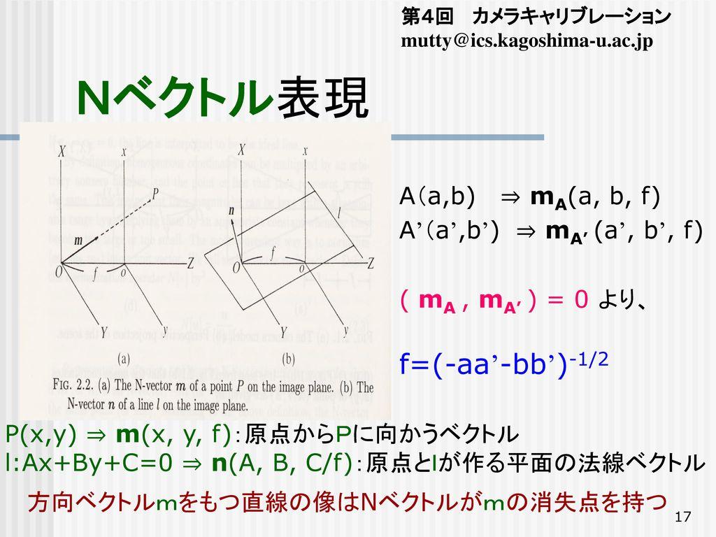 Nベクトル表現 f=(-aa'-bb')-1/2 A(a,b) ⇒ mA(a, b, f)