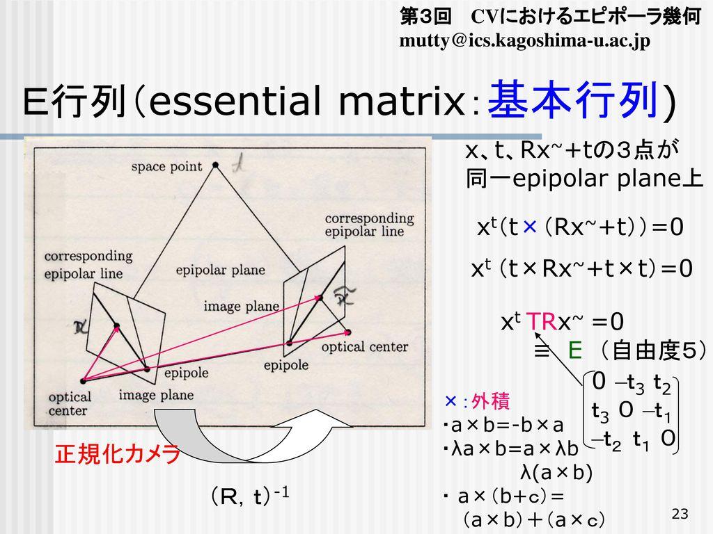 E行列(essential matrix:基本行列)