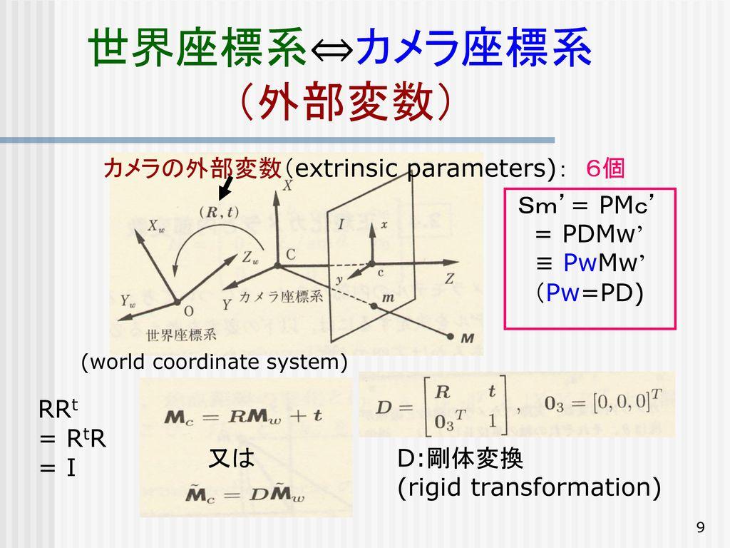 世界座標系⇔カメラ座標系 (外部変数) カメラの外部変数(extrinsic parameters): 6個