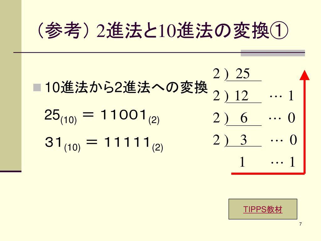 教科「情報」における数学 札幌新川高校 早苗雅史