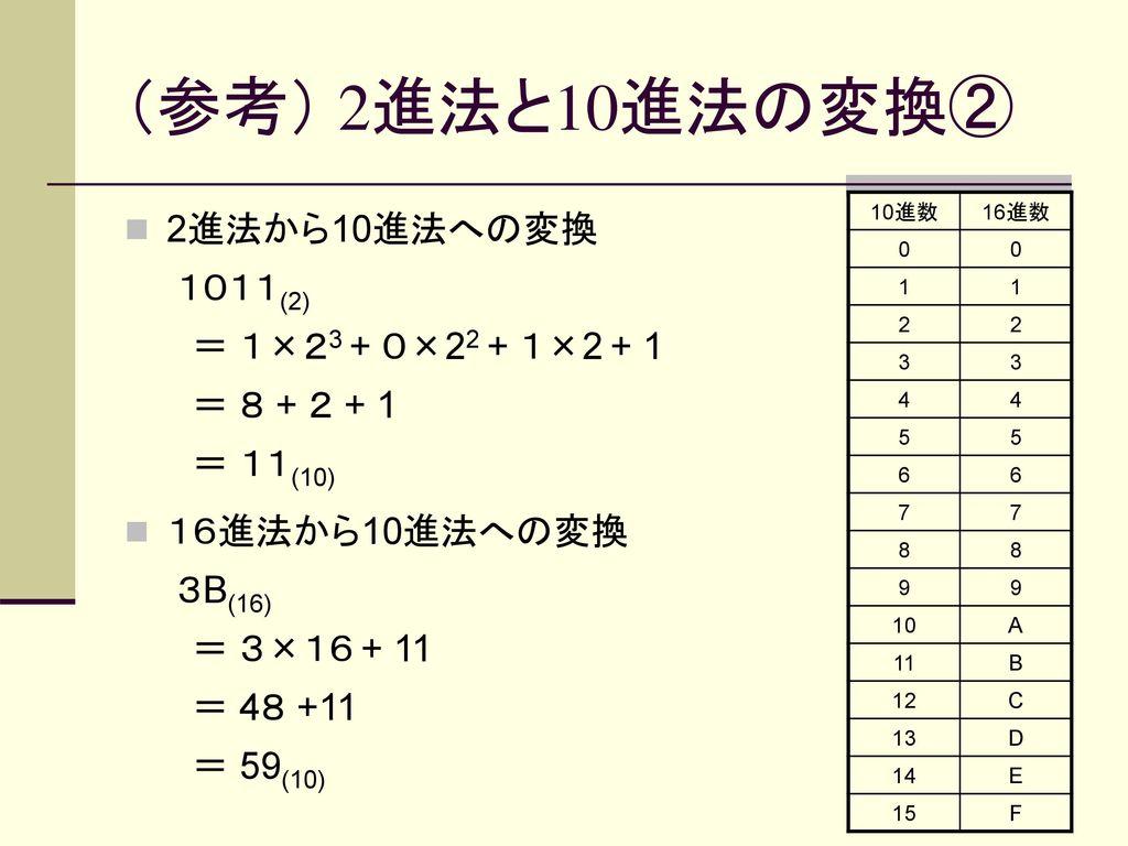 教科「情報」における数学 札幌...
