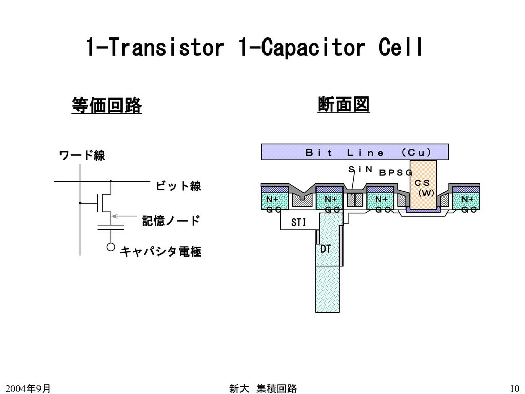 1-Transistor 1-Capacitor Cell