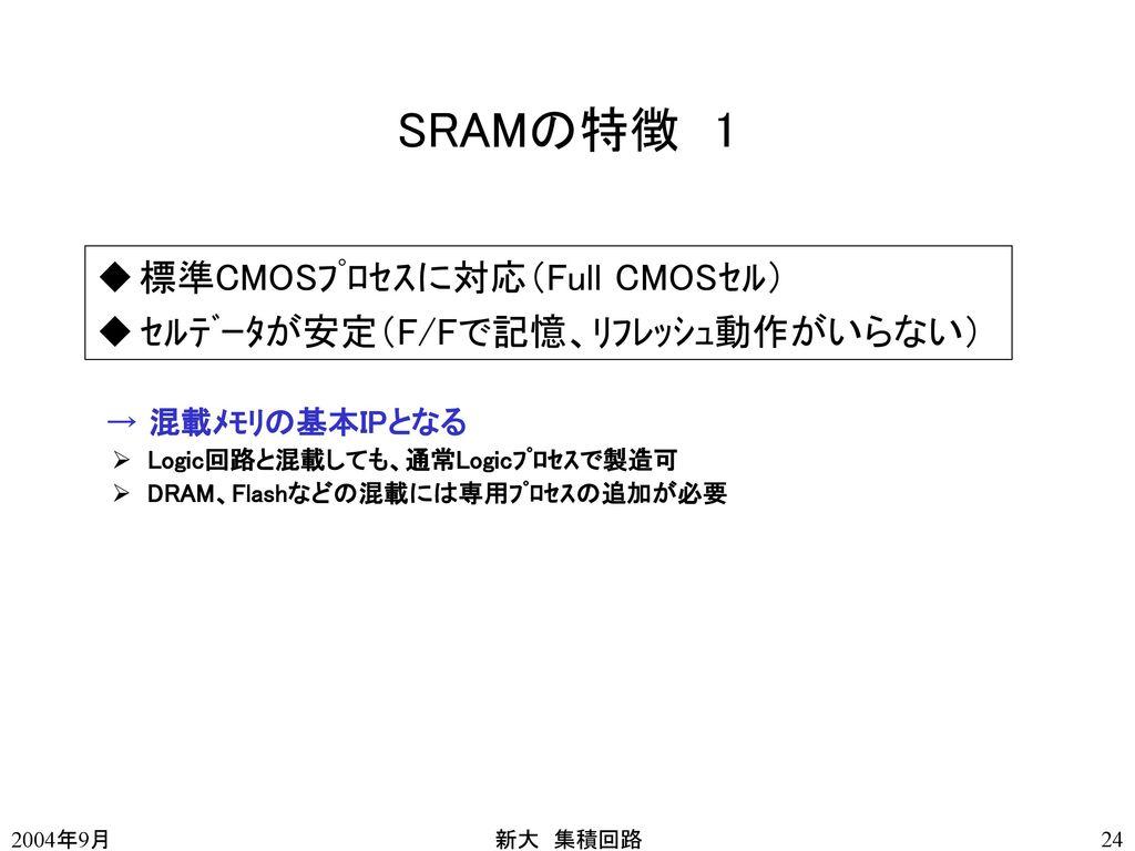 SRAMの特徴 1 標準CMOSプロセスに対応(Full CMOSセル) セルデータが安定(F/Fで記憶、リフレッシュ動作がいらない)