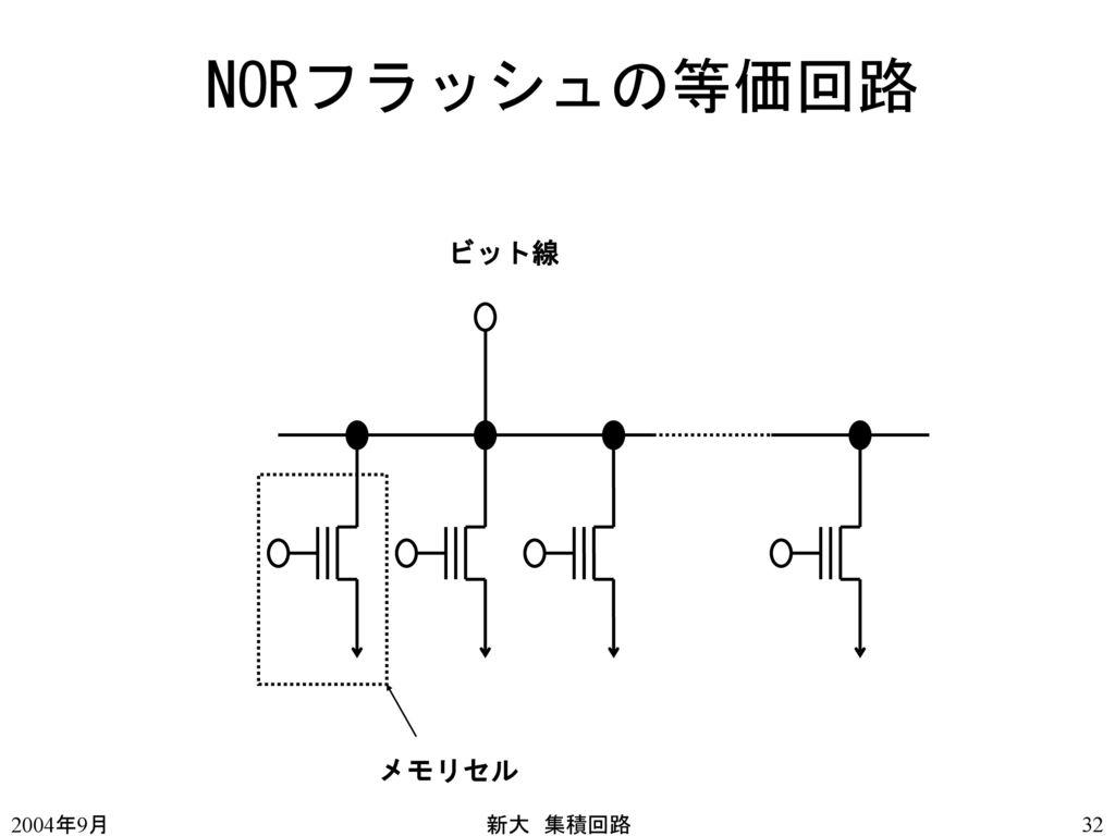 NORフラッシュの等価回路 ビット線 メモリセル 2004年9月 新大 集積回路