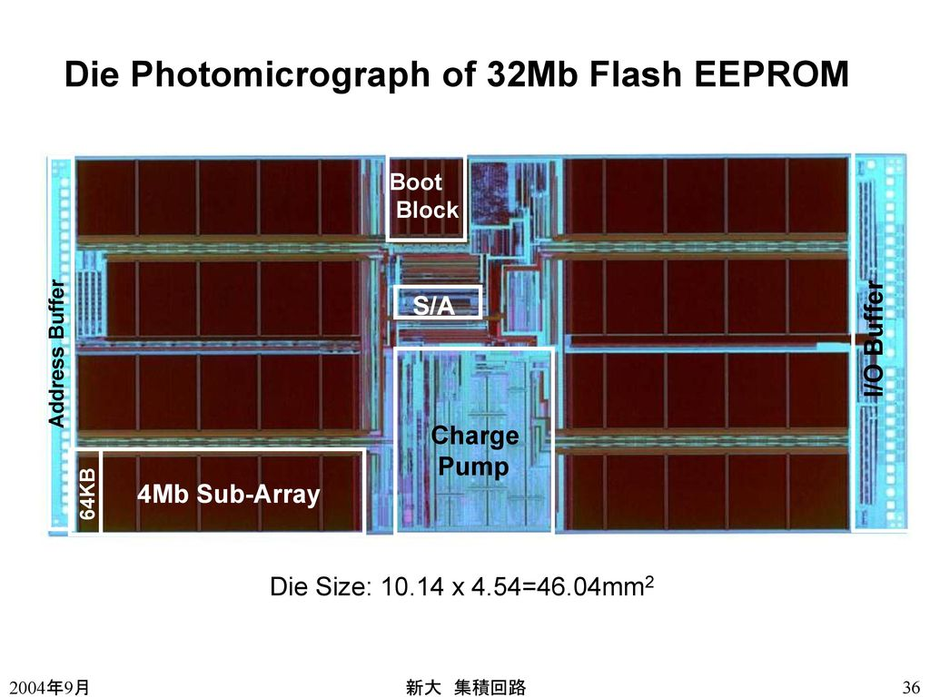 Die Photomicrograph of 32Mb Flash EEPROM