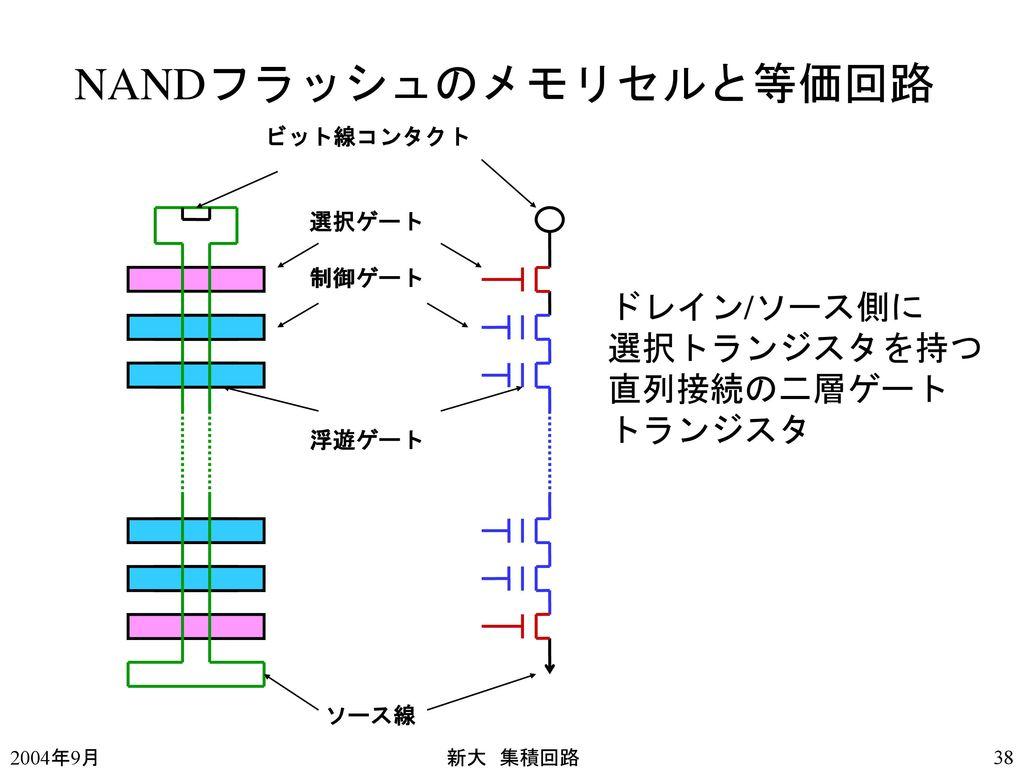 NANDフラッシュのメモリセルと等価回路