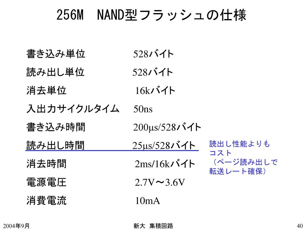 256M NAND型フラッシュの仕様 書き込み単位 528バイト 読み出し単位 528バイト 消去単位 16kバイト