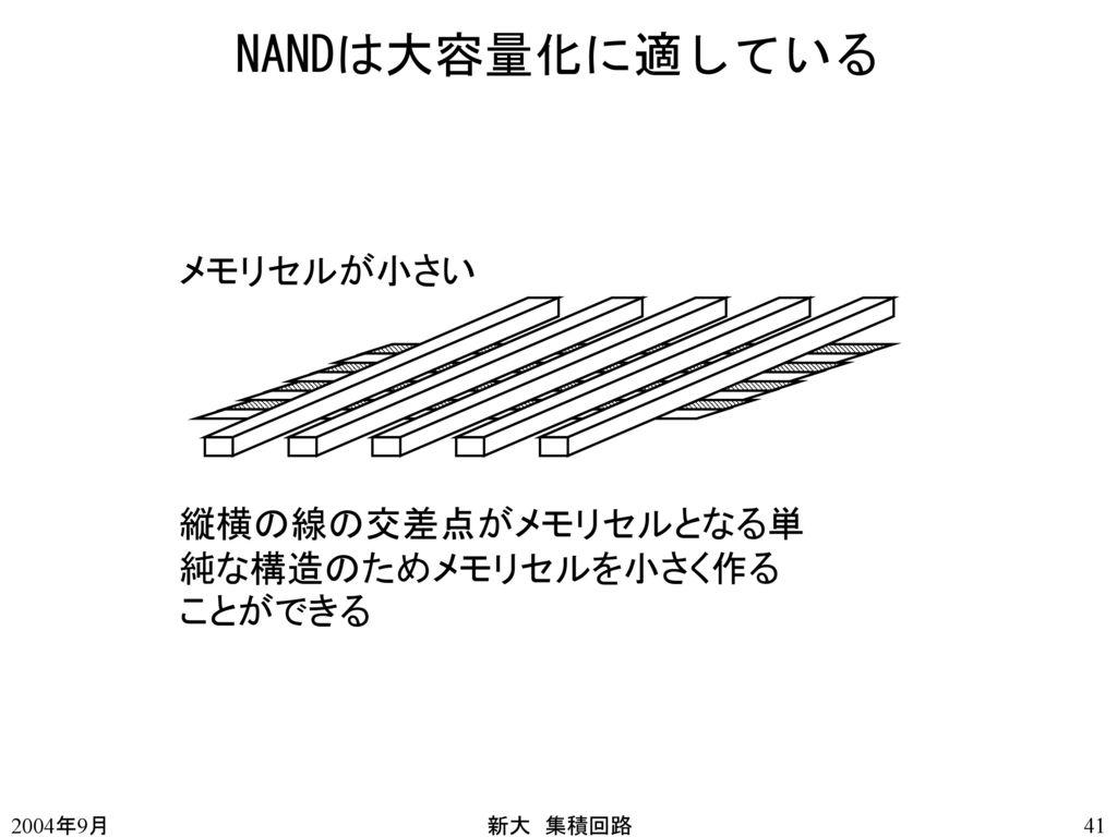 NANDは大容量化に適している メモリセルが小さい 縦横の線の交差点がメモリセルとなる単純な構造のためメモリセルを小さく作ることができる