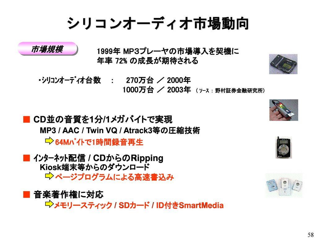 シリコンオーディオ市場動向 ■ CD並の音質を1分/1メガバイトで実現