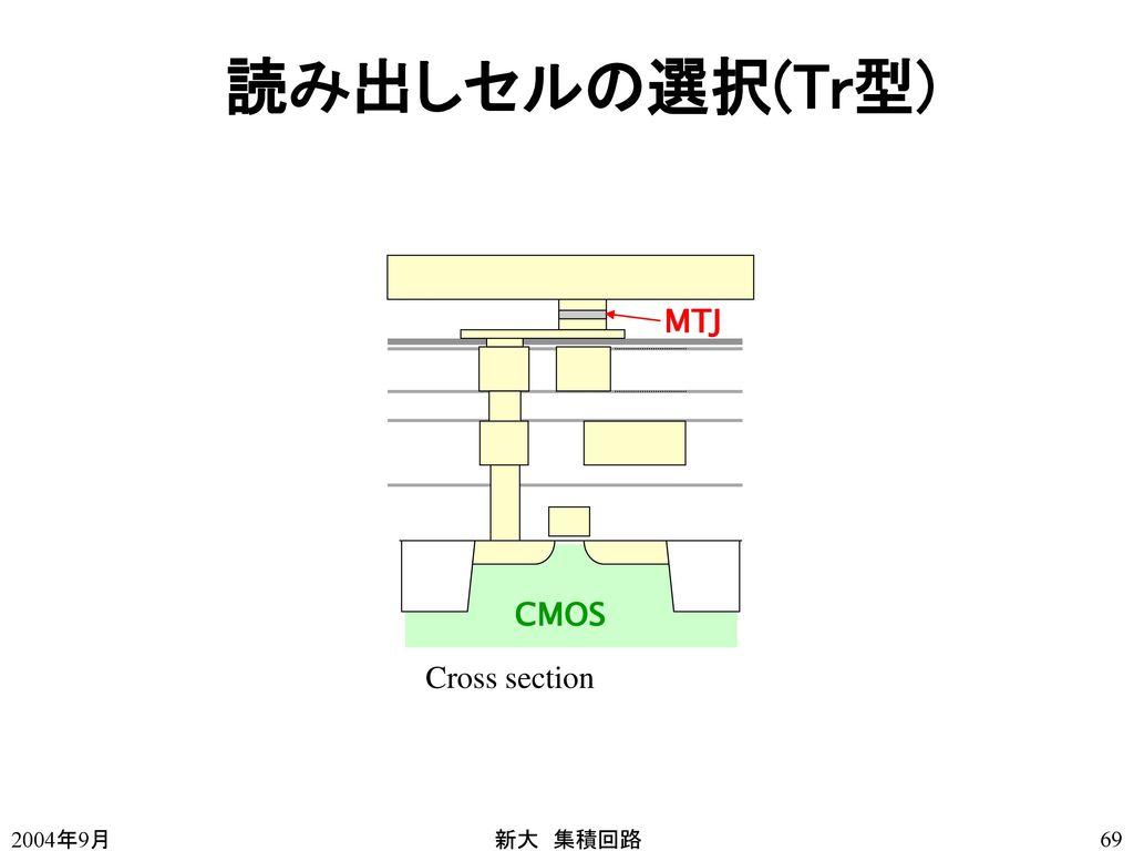 読み出しセルの選択(Tr型) MTJ Cross section CMOS 2004年9月 新大 集積回路