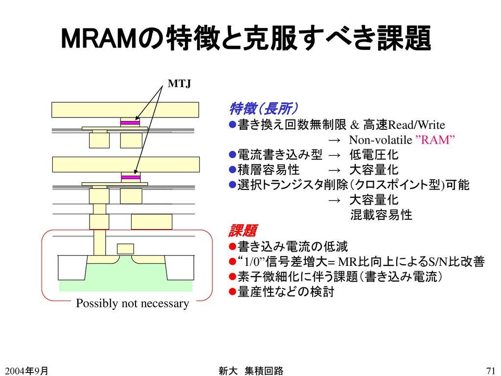 MRAMの特徴と克服すべき課題 特徴(長所) 課題