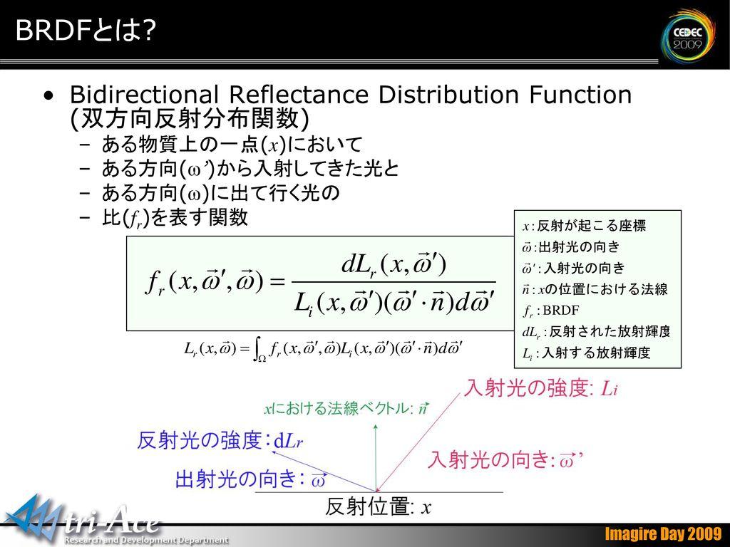 BRDFとは Bidirectional Reflectance Distribution Function (双方向反射分布関数)