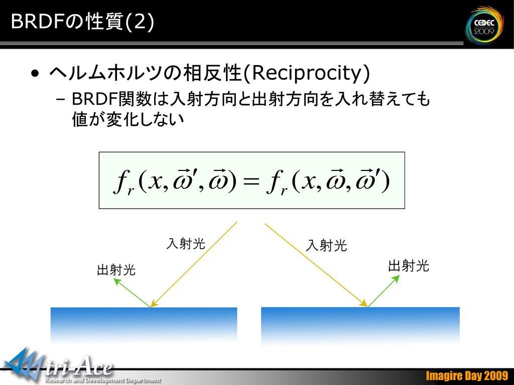 ヘルムホルツの相反性(Reciprocity)