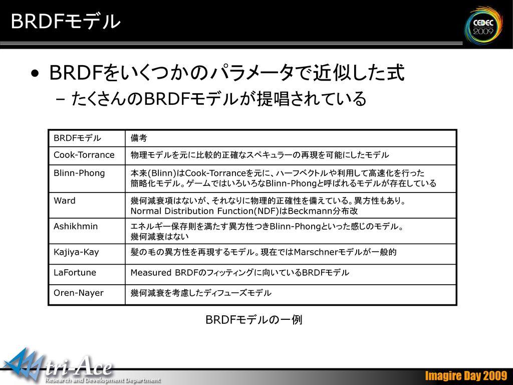 BRDFをいくつかのパラメータで近似した式