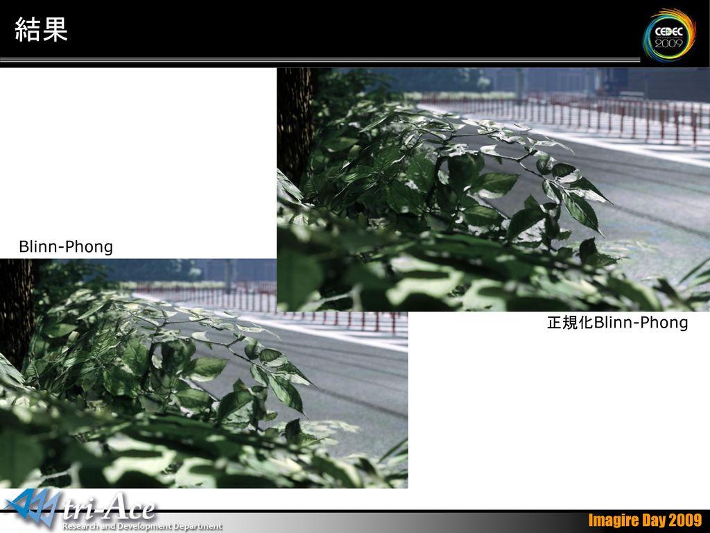 結果 Blinn-Phong 正規化Blinn-Phong