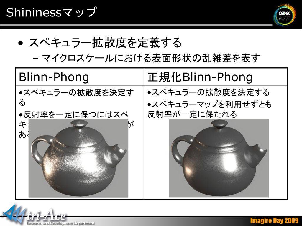 Shininessマップ スペキュラー拡散度を定義する Blinn-Phong 正規化Blinn-Phong