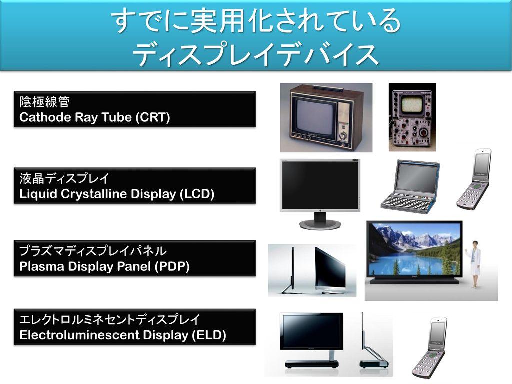 すでに実用化されている ディスプレイデバイス 陰極線管 Cathode Ray Tube (CRT) 液晶ディスプレイ