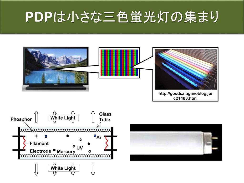 PDPは小さな三色蛍光灯の集まり http://goods.naganoblog.jp/ c21483.html