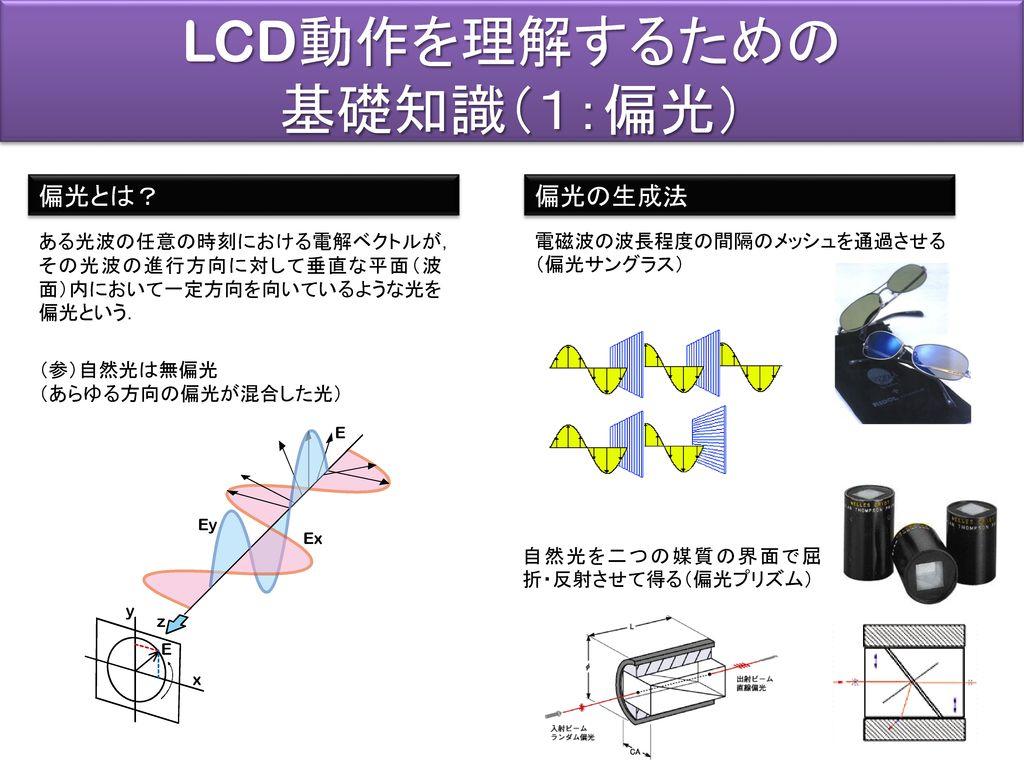 LCD動作を理解するための 基礎知識(1:偏光) 偏光とは? 偏光の生成法