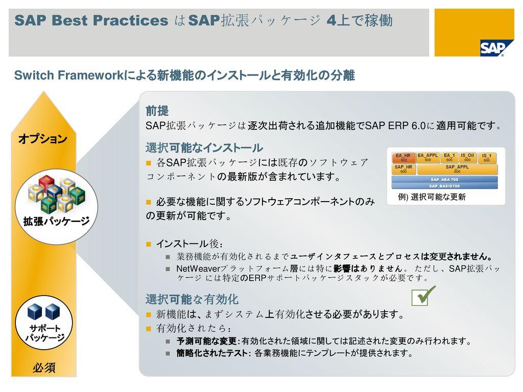 SAP Best Practices はSAP拡張パッケージ 4上で稼働