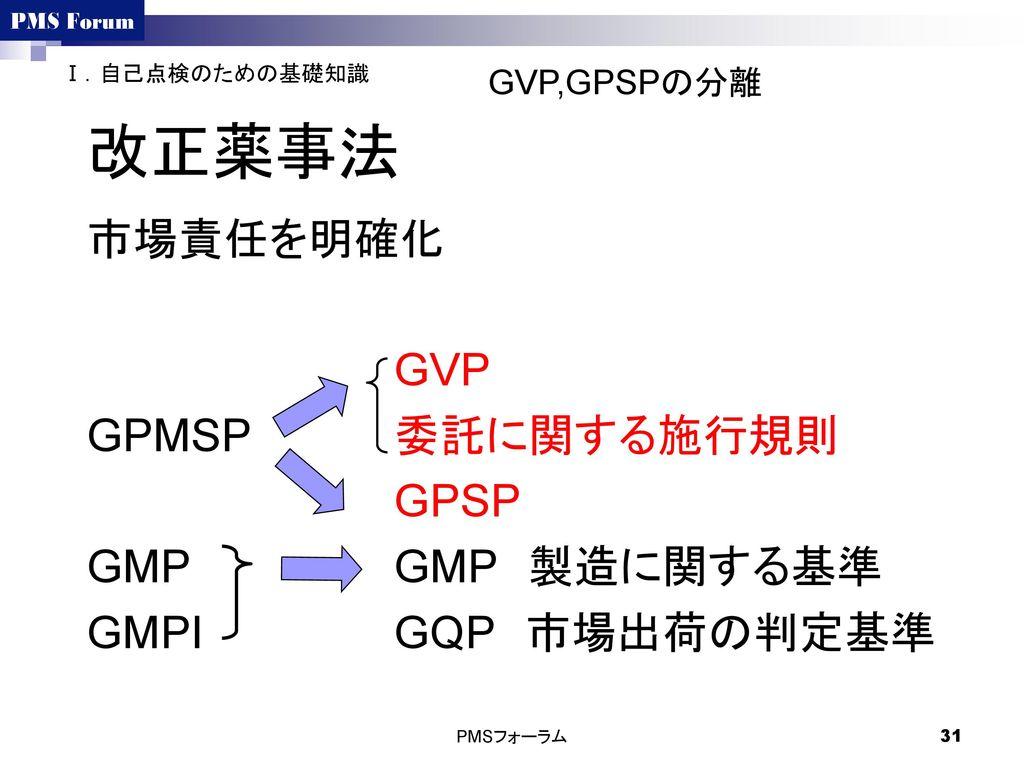 改正薬事法 市場責任を明確化 GVP GPMSP 委託に関する施行規則 GPSP GMP GMP 製造に関する基準