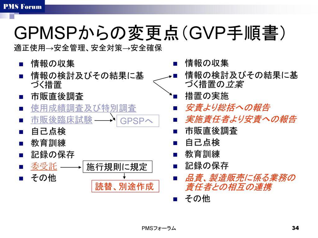 GPMSPからの変更点(GVP手順書) 適正使用→安全管理、安全対策→安全確保
