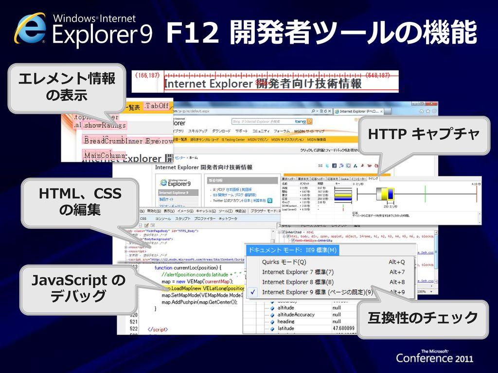 F12 開発者ツールの機能 エレメント情報 の表示 HTTP キャプチャ HTML、CSS の編集 JavaScript の デバッグ