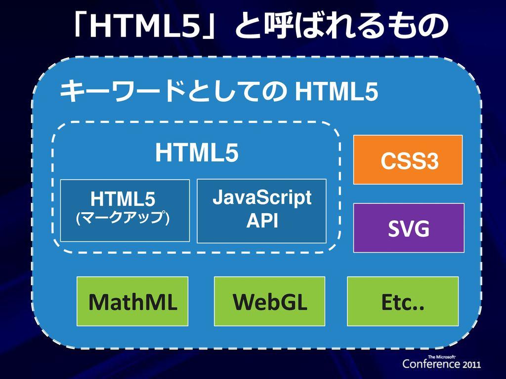 「HTML5」と呼ばれるもの SVG MathML WebGL Etc.. キーワードとしての HTML5 CSS3 JavaScript