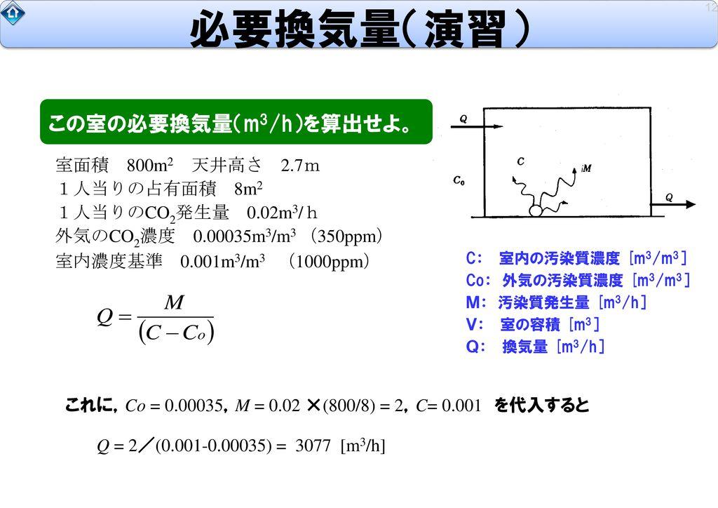 必要換気量(演習) この室の必要換気量(m3/h)を算出せよ。 室面積 800m2 天井高さ 2.7m 1人当りの占有面積 8m2