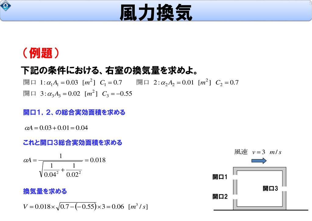 風力換気 (例題) 下記の条件における、右室の換気量を求めよ。 開口1,2、の総合実効面積を求める これと開口3総合実効面積を求める