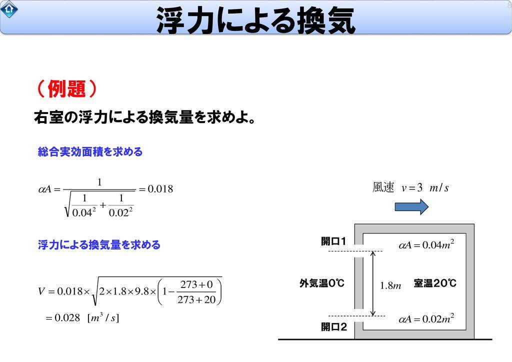 浮力による換気 (例題) 右室の浮力による換気量を求めよ。 総合実効面積を求める 浮力による換気量を求める 外気温0℃ 室温20℃ 開口1