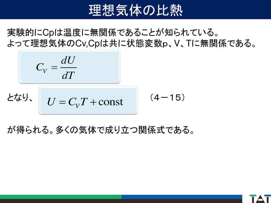 理想気体の比熱 実験的にCpは温度に無関係であることが知られている。 よって理想気体のCv,Cpは共に状態変数p、V、Tに無関係である。