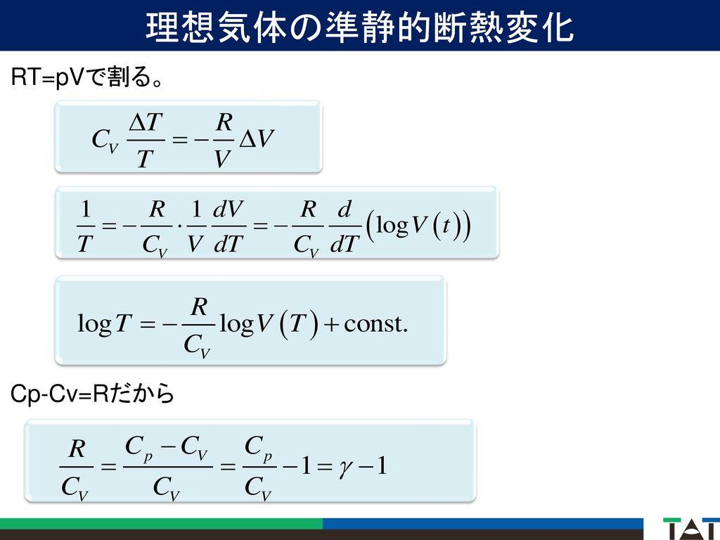 理想気体の準静的断熱変化 RT=pVで割る。 Cp-Cv=Rだから