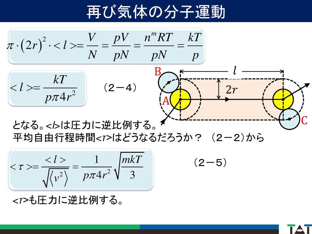 再び気体の分子運動 (2-4) となる。<l>は圧力に逆比例する。