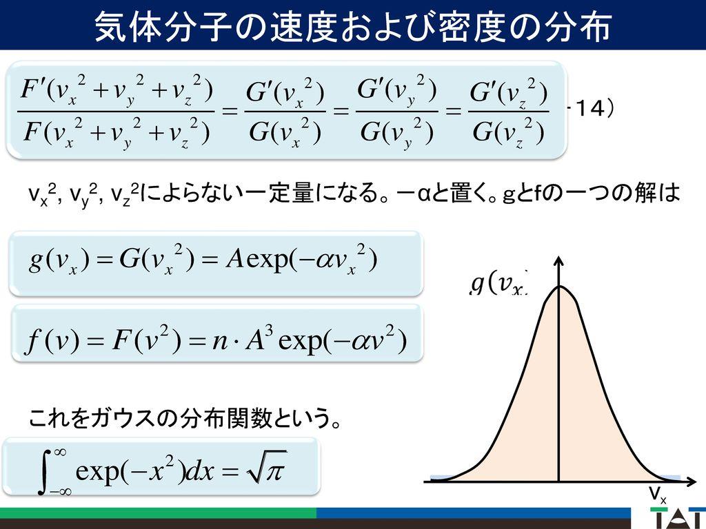 気体分子の速度および密度の分布 (2-14) vx2, vy2, vz2によらない一定量になる。-αと置く。gとfの一つの解は
