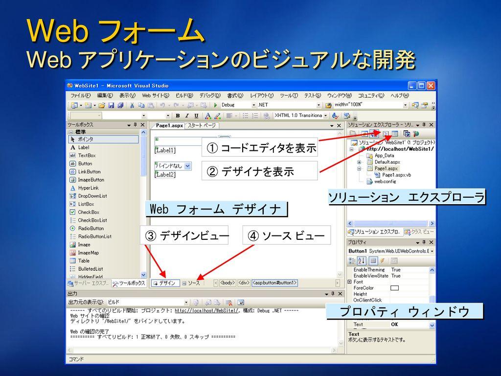 Web サイトの作成 さまざまな場所にプロジェクトを作成可能